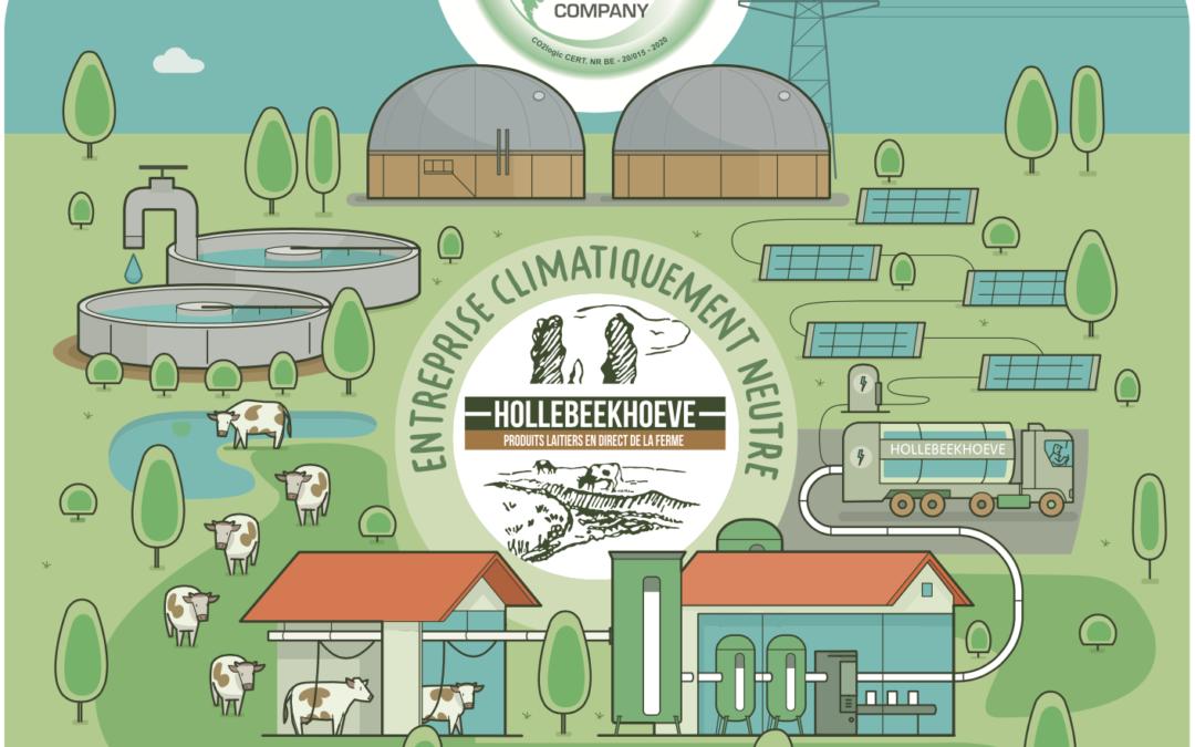 Hollebeekhoeve est la première laiterie belge à être 100% neutre en CO2