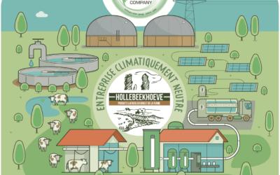 Hollebeekhoeve première entreprise laitière neutre sur le climat
